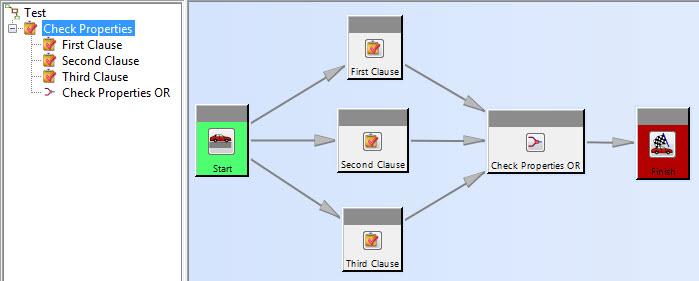 Build Complex Logic into Teamcenter Workflow using Quorum